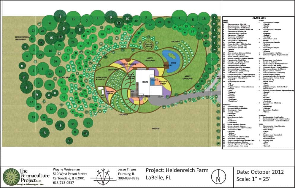 Permaculture farm design permaculture plans Farm plan