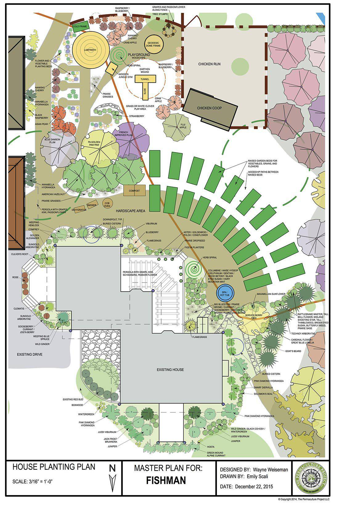 Permaculture farm design permaculture plans for Garden planning and design